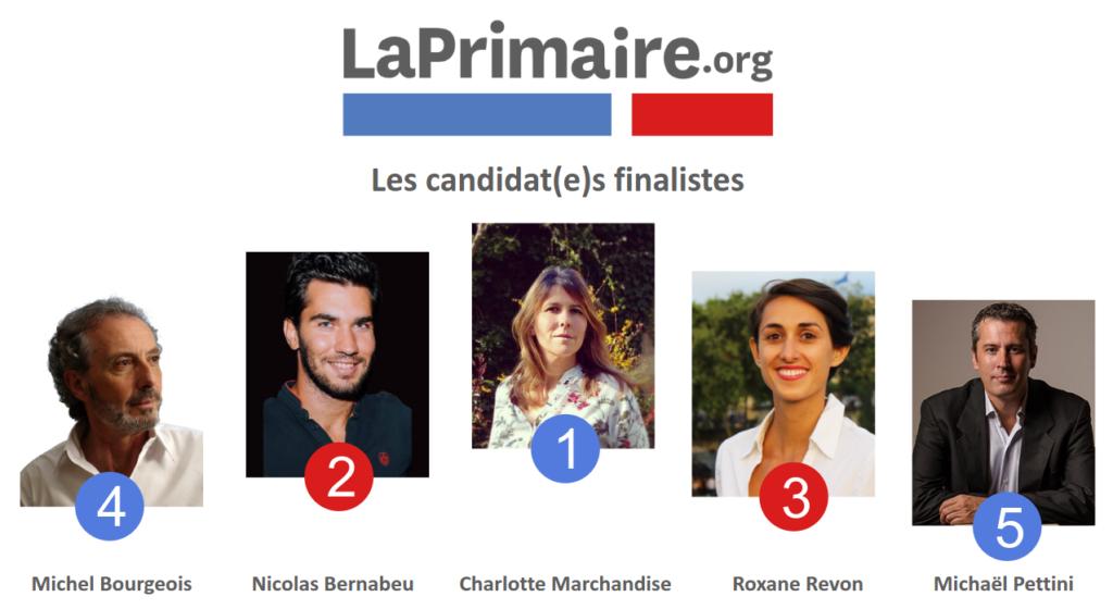 resultatscinq-candidats